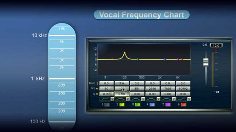 How To EQ Vocals Tutorial: Equalizer Settings for Mixing Vocals
